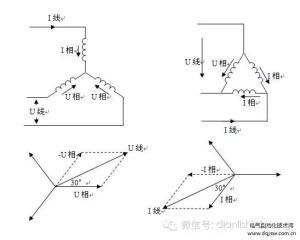 三相电机有功功率计算公式:P=1.732×U×I×cosφ