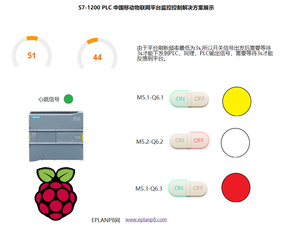 树莓派读取S7-1200PLC数据上传到中移动物联网平台