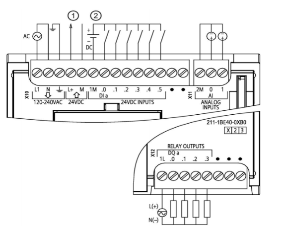 西门子S7-1200系列PLC接线图 全套接线图