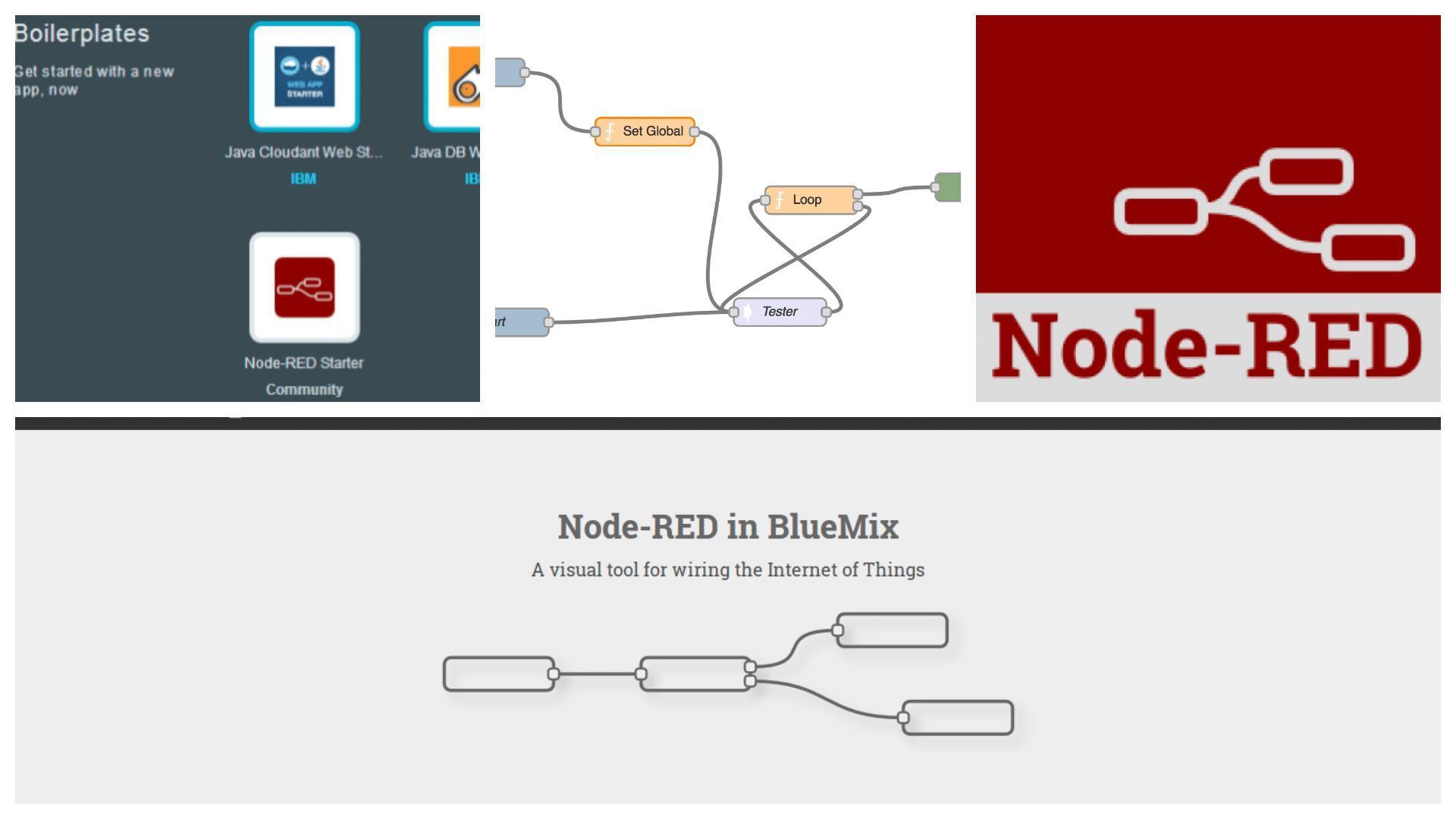 S7-1200 PLC +树莓派 通过 Node-red 上传PLC数据到阿里云IOT